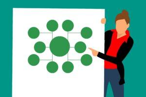 Большая аудиторская фирма KPMG запускает пакет для управления криптовалюта
