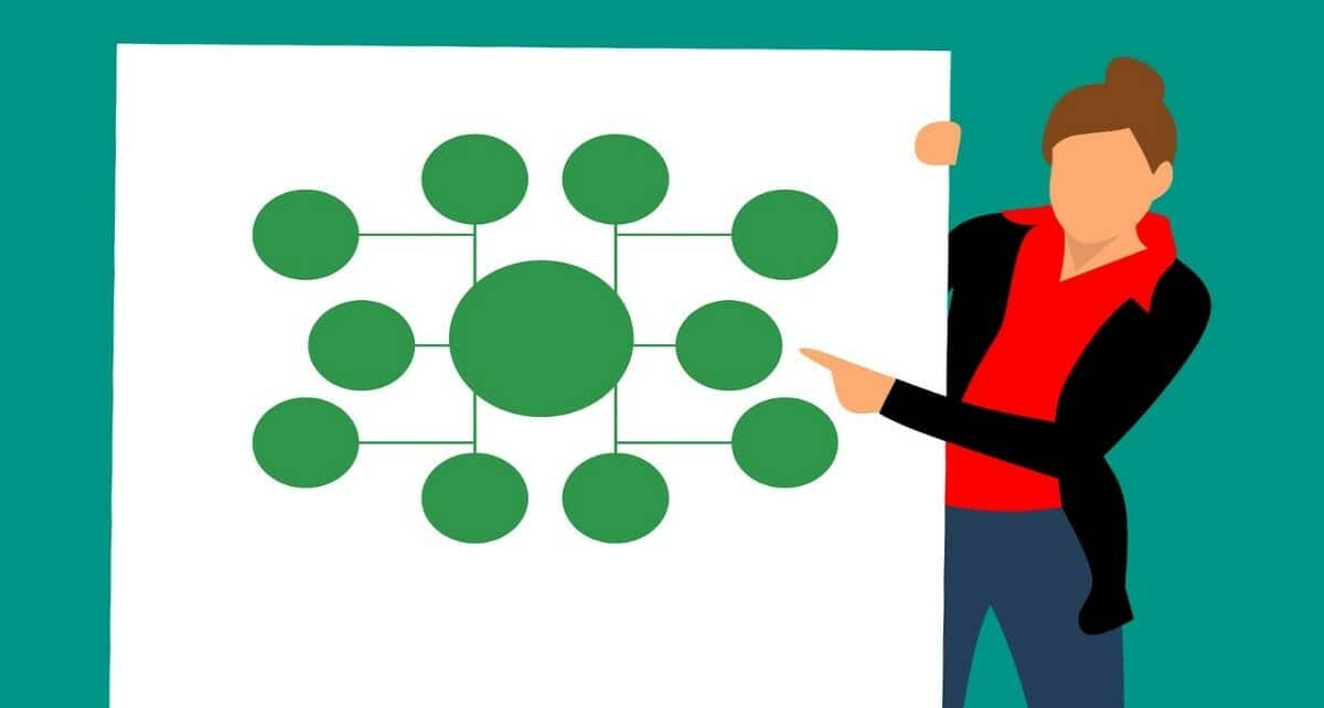 Команда OpenSea обрабатывает 98% объединенных объемов NFT